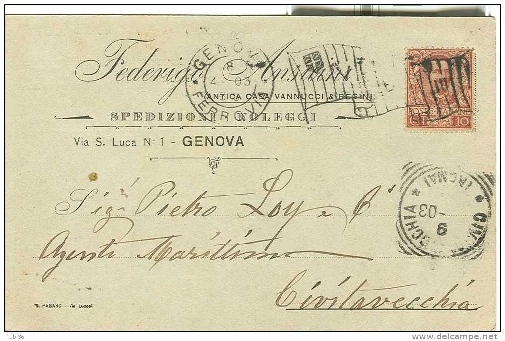 FEDERIGO ANSUINI - GENOVA - CARTOLINA COMMERCIALE VIAGGIATA 1903 -  TIMBRO POSTE GENOVA TARGHETTA - TIMBRO POSTE  CIVITA - Publicité