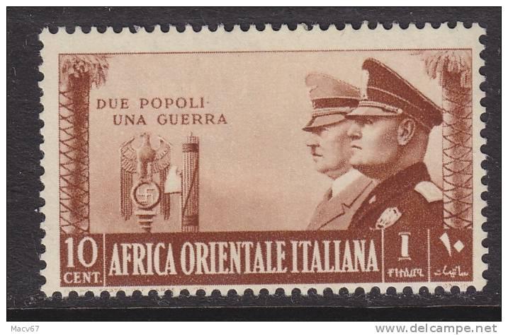 Italy Eastern Africa  35   * - Eastern Africa