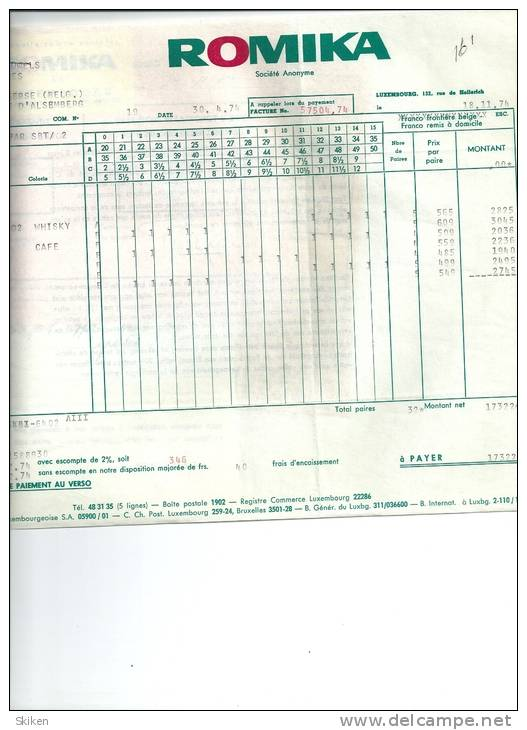 LUXEMBOURG   ROMIKA             4 Pages     30.04.1974 - Luxembourg