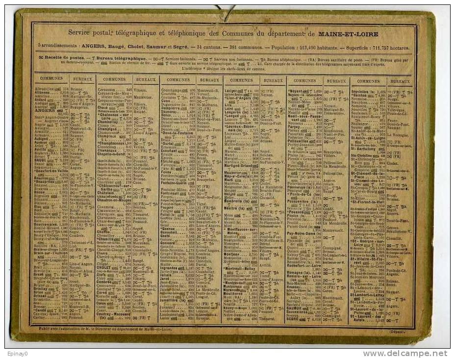 CALENDRIER - ALMANACH DES POSTES ET DES TELEGRAPHES 1911 - MILITAIRE - BARBE - BARBIER - COIFFEUR - Illustrateur BESNOU - Calendari