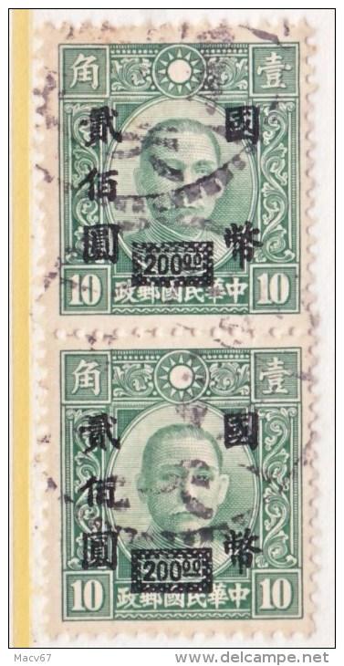 China  680     (o) - China