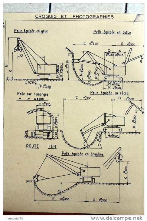 Fiche Technique  CITRA D'une PELLE NORD-EST C 40 En 1957 - Marcoule - Machines
