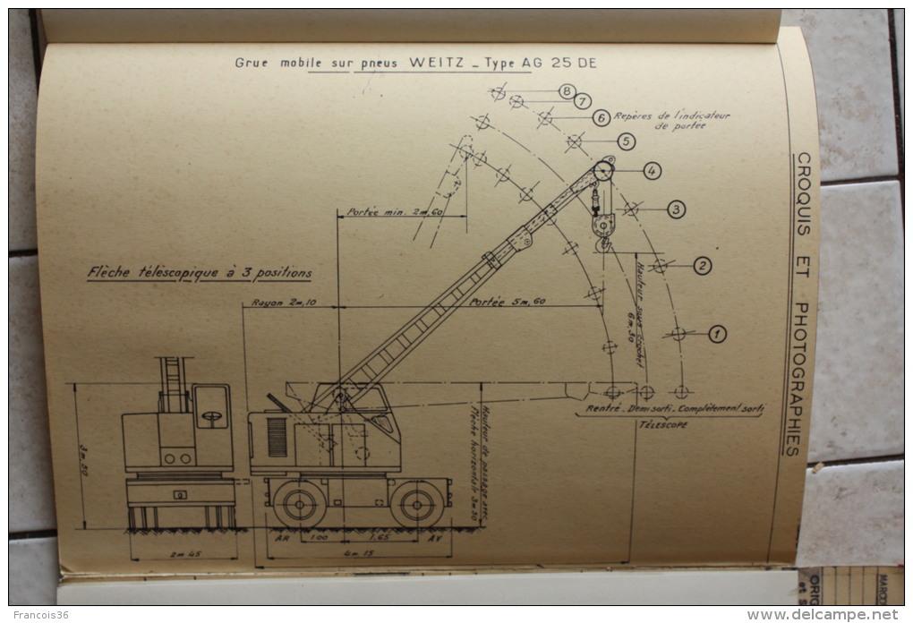 Fiche Technique CITRA D'une GRUE MOBILE Sur Pneus à Flèche Télescopique - Marcoule 1958 - Démontage Centrale à Béton - Machines