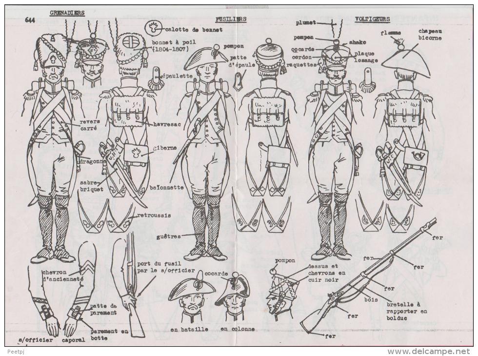 Historex - TENUES - Documentation - Infanterie De Ligne (1807-1812) N° 2 - Uniformes