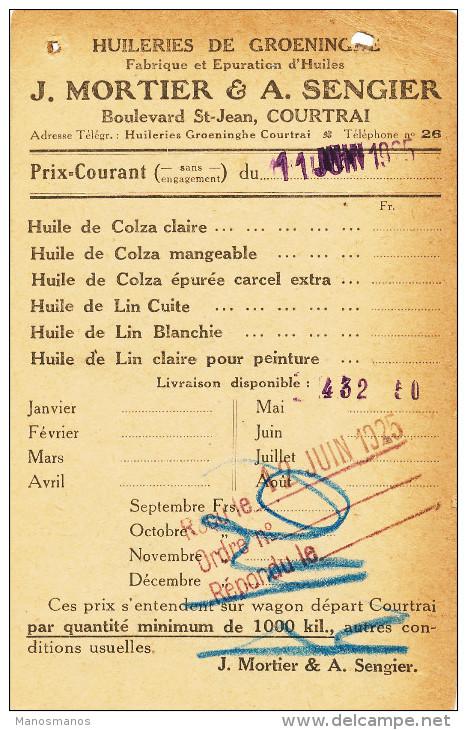 388/23 - Carte Privée TP Houyoux KORTRIJK 1925 Vers JUMET - Verso Huileries De Groeninghe - Mortier § Sengier - 1922-1927 Houyoux
