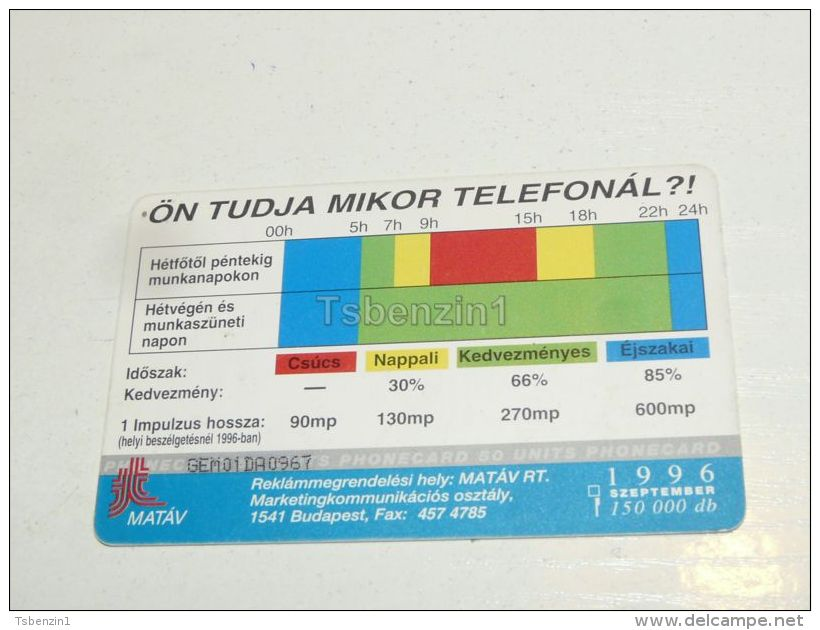 Sonnenuhr Sun-dial Sun Watch 1996 Phonecard Hungary - Phonecards