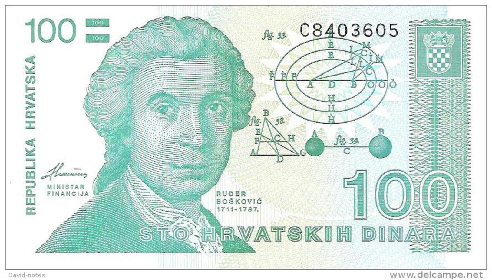 Croatia - Pick 20 - 100 Dinara 1991 - Unc - Croatie