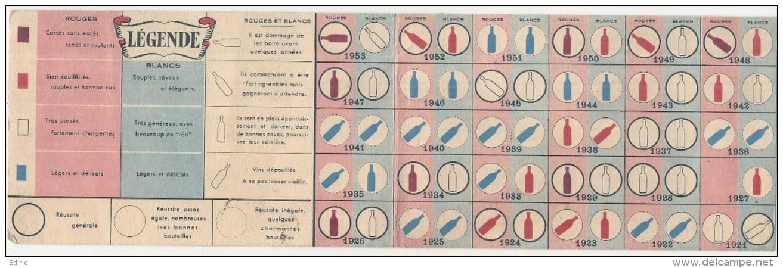 Carte Des Millesimes Des Vins   1955 Academie De Bordeaux TB - Vins Alcool Publicité - Calendriers