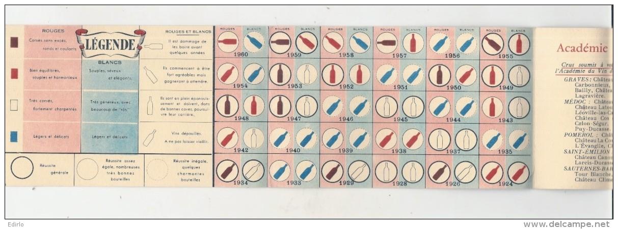 Carte Des Millesimes Des Vins   1963 Academie De Bordeaux TB - Vins Alcool Publicité - Calendriers