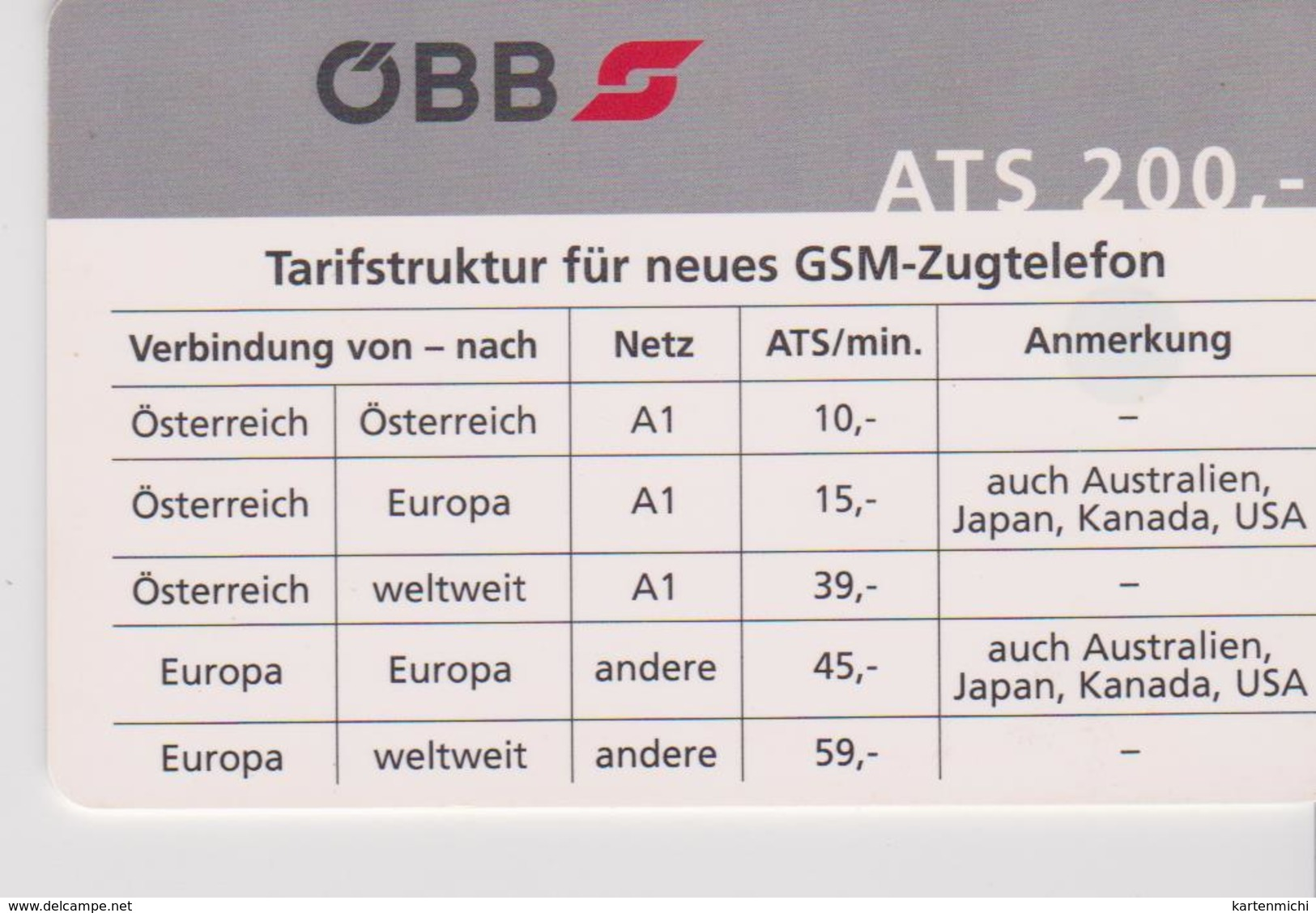 AUSTRIA  TRAINCARD  ÖBB - Oesterreich