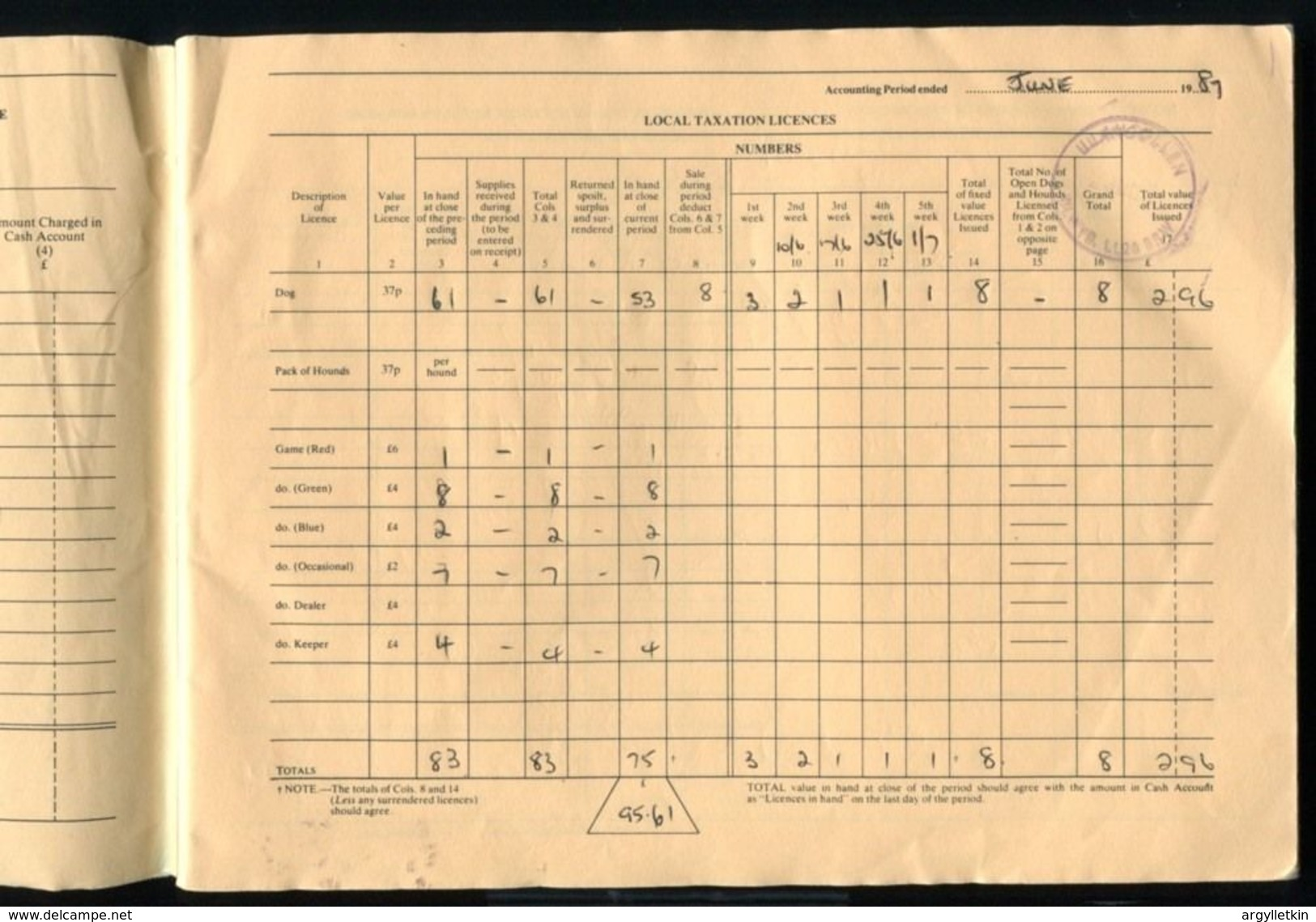 GB POST OFFICE STOCK AND SALES OF DOG AND GAME LICENCES 1987/91 - Old Paper
