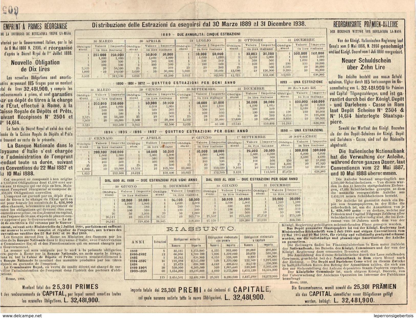 Obligation Ancienne - Prestito A Premi Riordinato Della Duchessa Di Bevilacqua Vedova La Masa - Titre De 1888 - - Chemin De Fer & Tramway