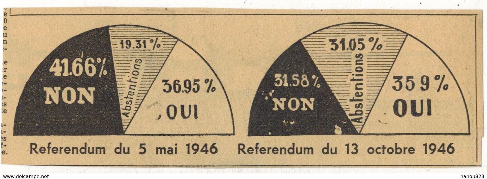 ANNEE 1946 POLITIQUE FRAGMENT Journal MIDI LIBRE Ed Narbonne Référendum 5 Et 13 Mai - Newspapers