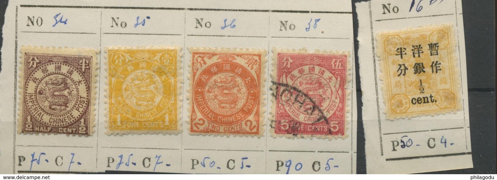 CHINE  Ø  Entre Yv. 16.B. - 38       Cote 56  Euros    (62450) - Chine
