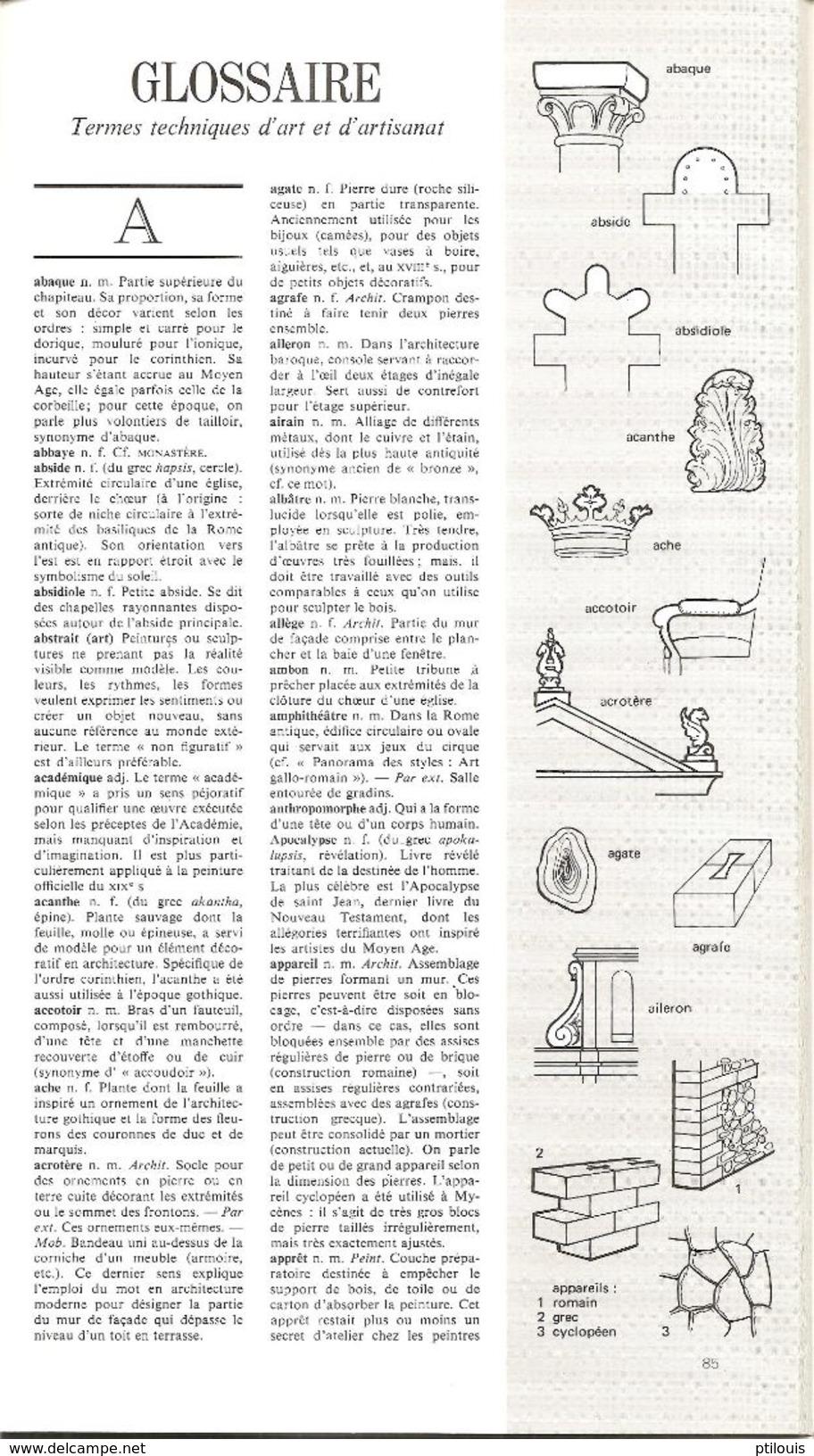 Guide Illustré De L'amateur D'Art - (Sélection Du Reader's Digest - 1991) - Kunst
