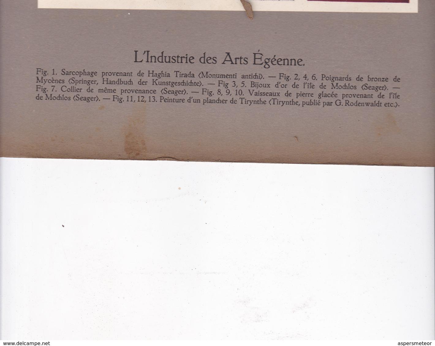 L'INDUSTRIE DES ARTS EGEENNE.-LAMINA SHEET PLANCHE-BLEUP - Afiches