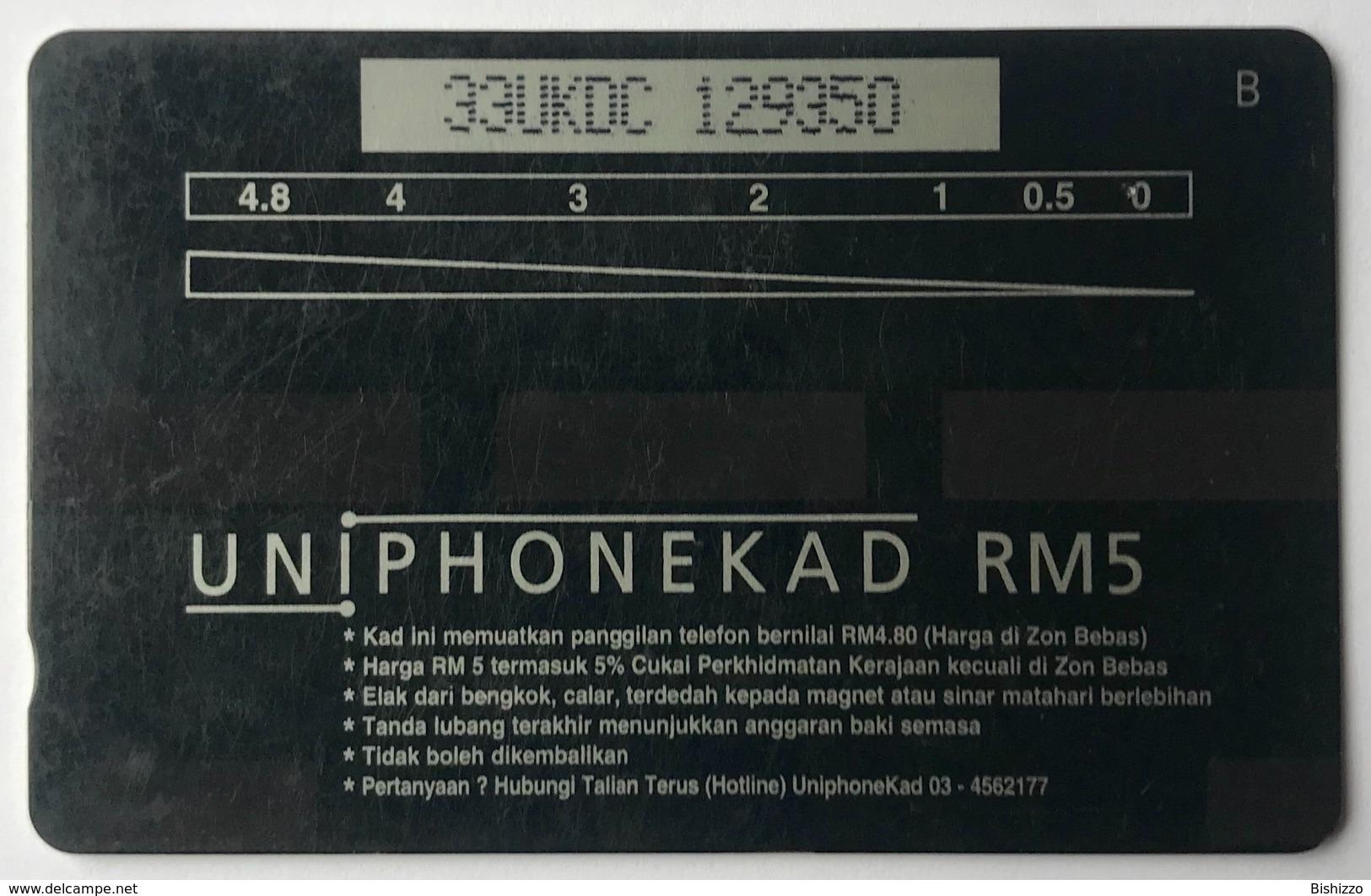 Kodak - Malaysia