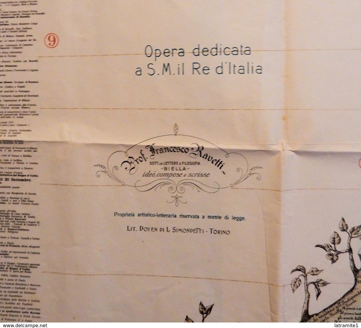 MANIFESTO PIANTA DELLA STORIA D'ITALIA DAI TEMPI PIU' REMOTI AL 1913 - Manifesti