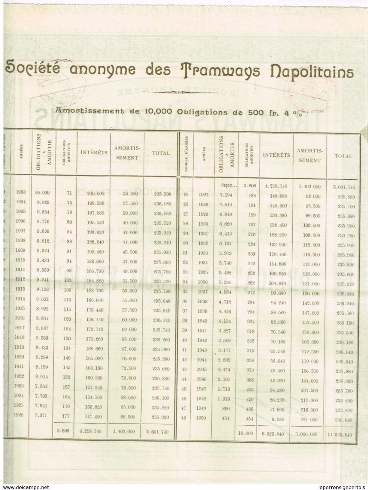 Obligation Ancienne - Sté Anonyme Des Tramways Napolitains - Titre De 1901 - - Chemin De Fer & Tramway