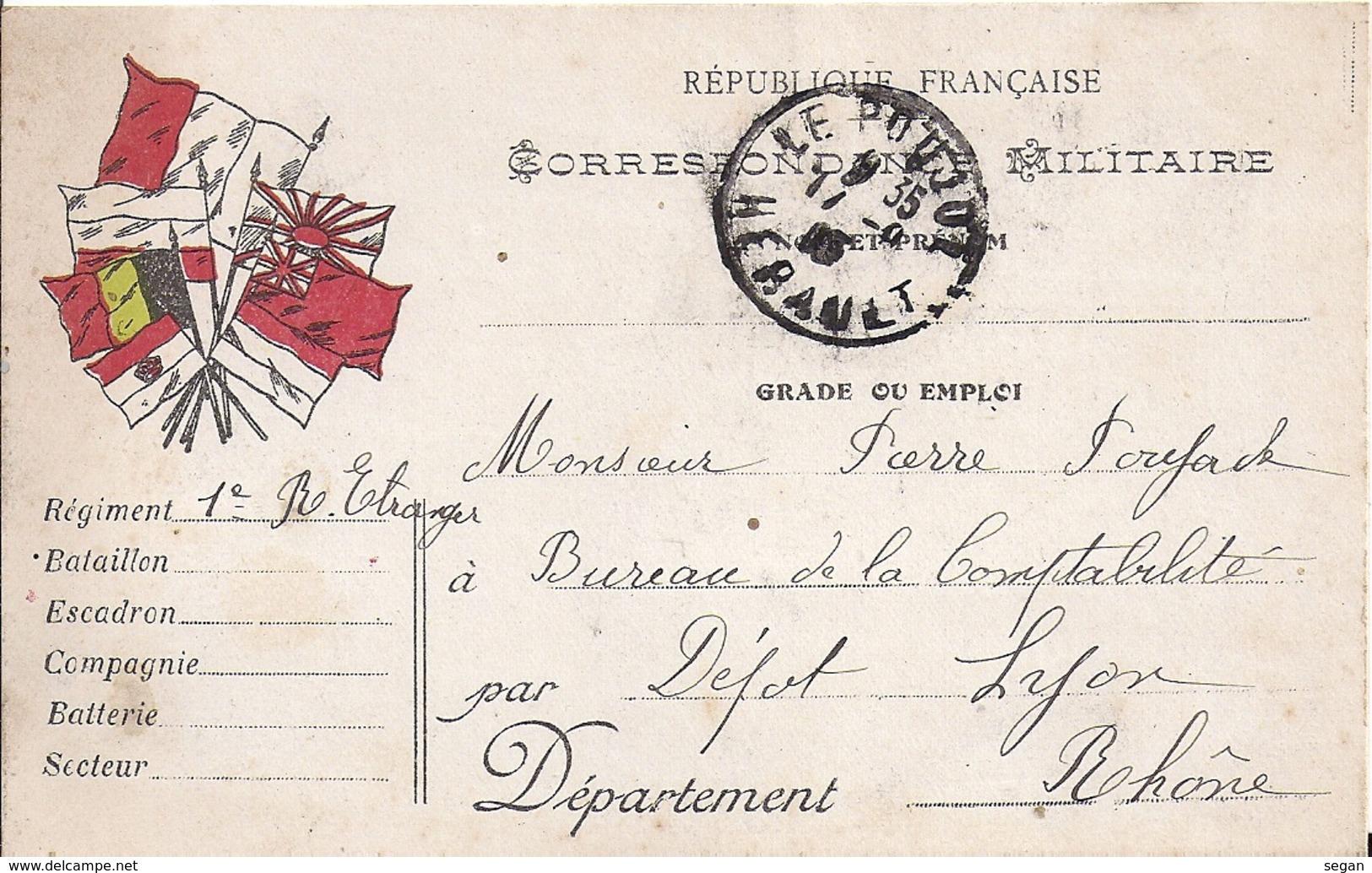 CORRESPONDANCE   MILITAIRE - Cartes De Franchise Militaire