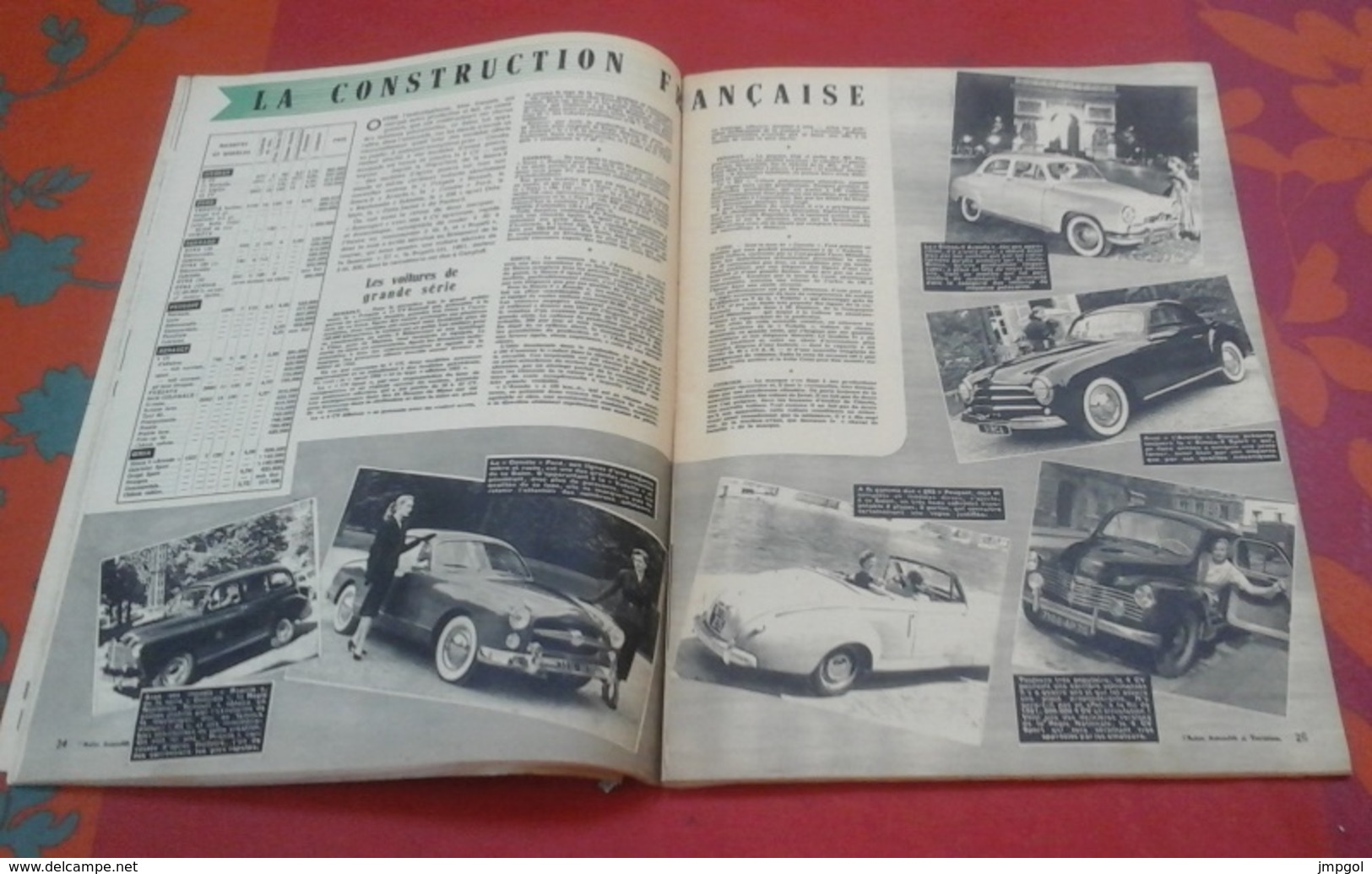 Action Automobile Spécial 38ème Salon Automobile Octobre 1951 Aronde,203,Hotchkiss Grégoire,135 M Delahaye,Dyna Junior - Auto/Motor