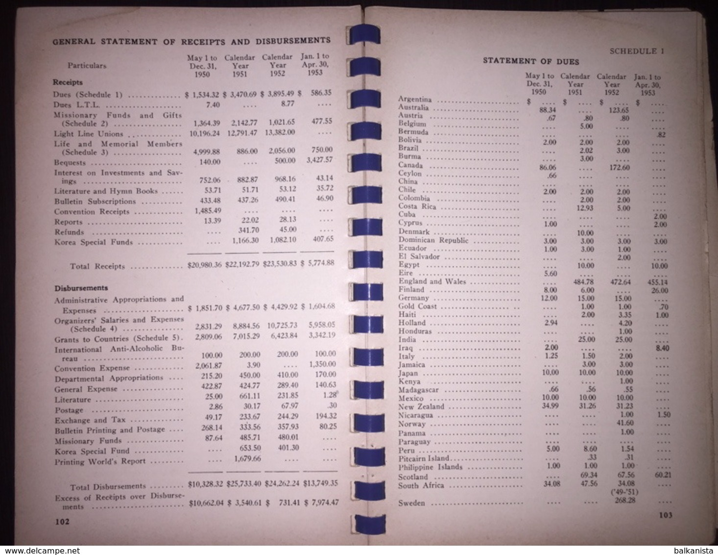 Twenty-First Report Of World's Woman's Christian Temperance Union 1953 Missionary - Christianity, Bibles