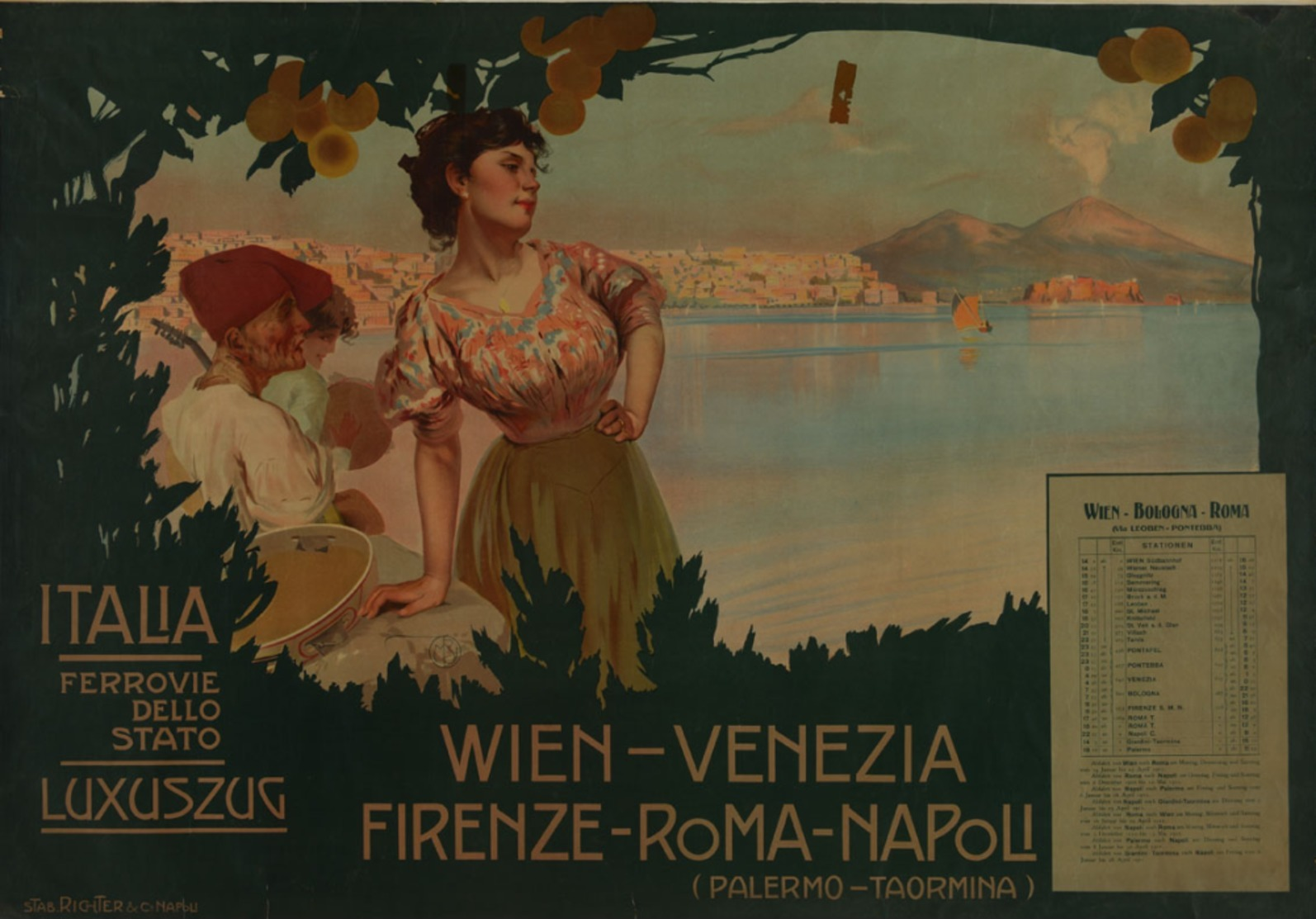 Railway Postcard Italia FS Wien-Venezia-Firenze-Roma-Napoli 1911 - Reproduction - Advertising