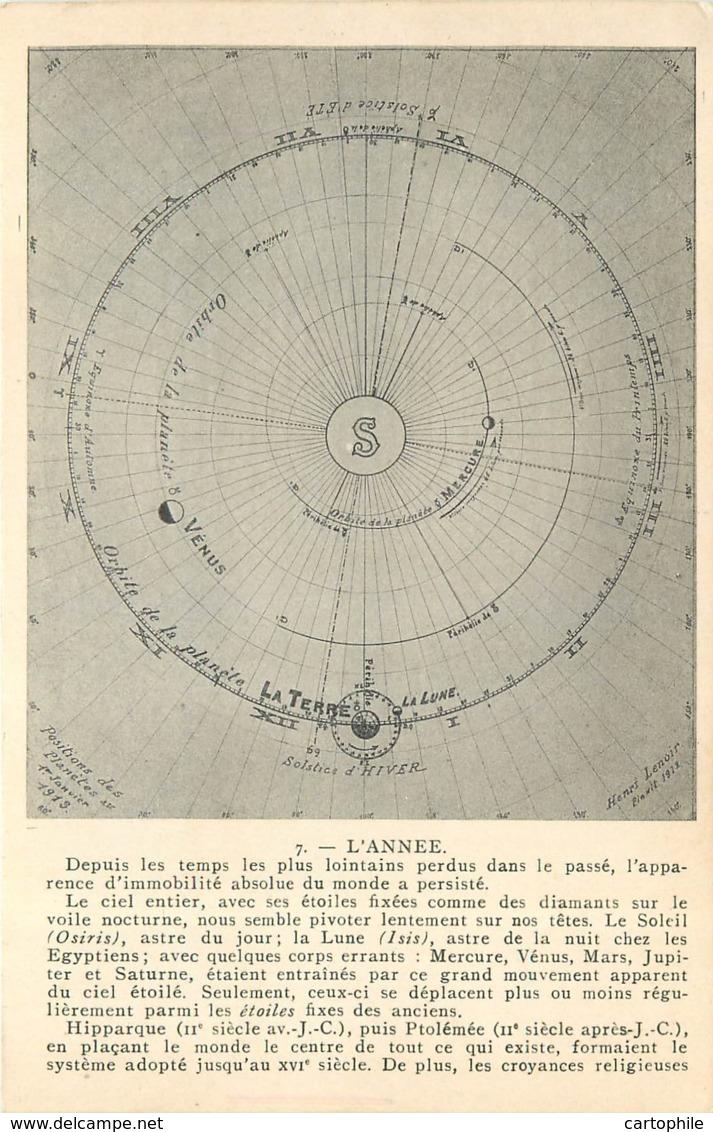 ASTRONOMIE - 7. L'Année - Position Des Planètes Au 1er Janvier 1913 Par Henri LENOIR - Astronomia