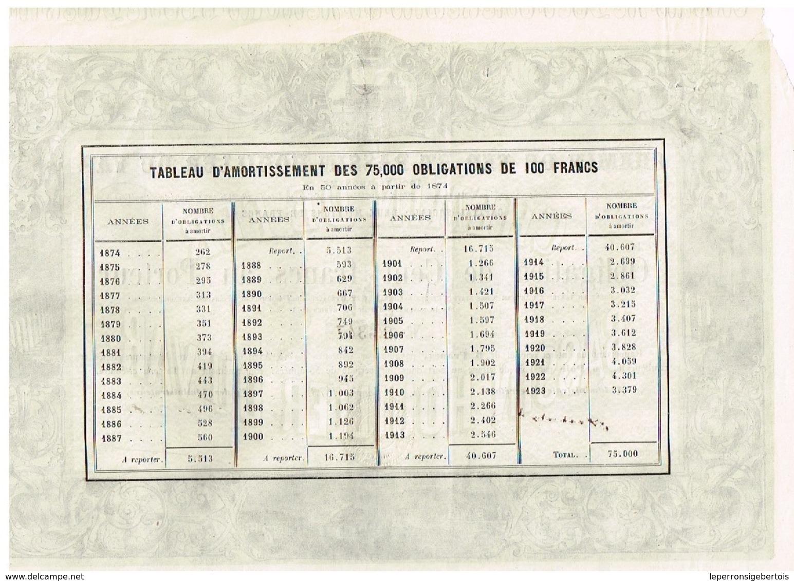Obligation Ancienne - Chemin De Fer Et Bassin Houiller Du Var -Titre De 1873 - N° 23347 - Déco - Chemin De Fer & Tramway