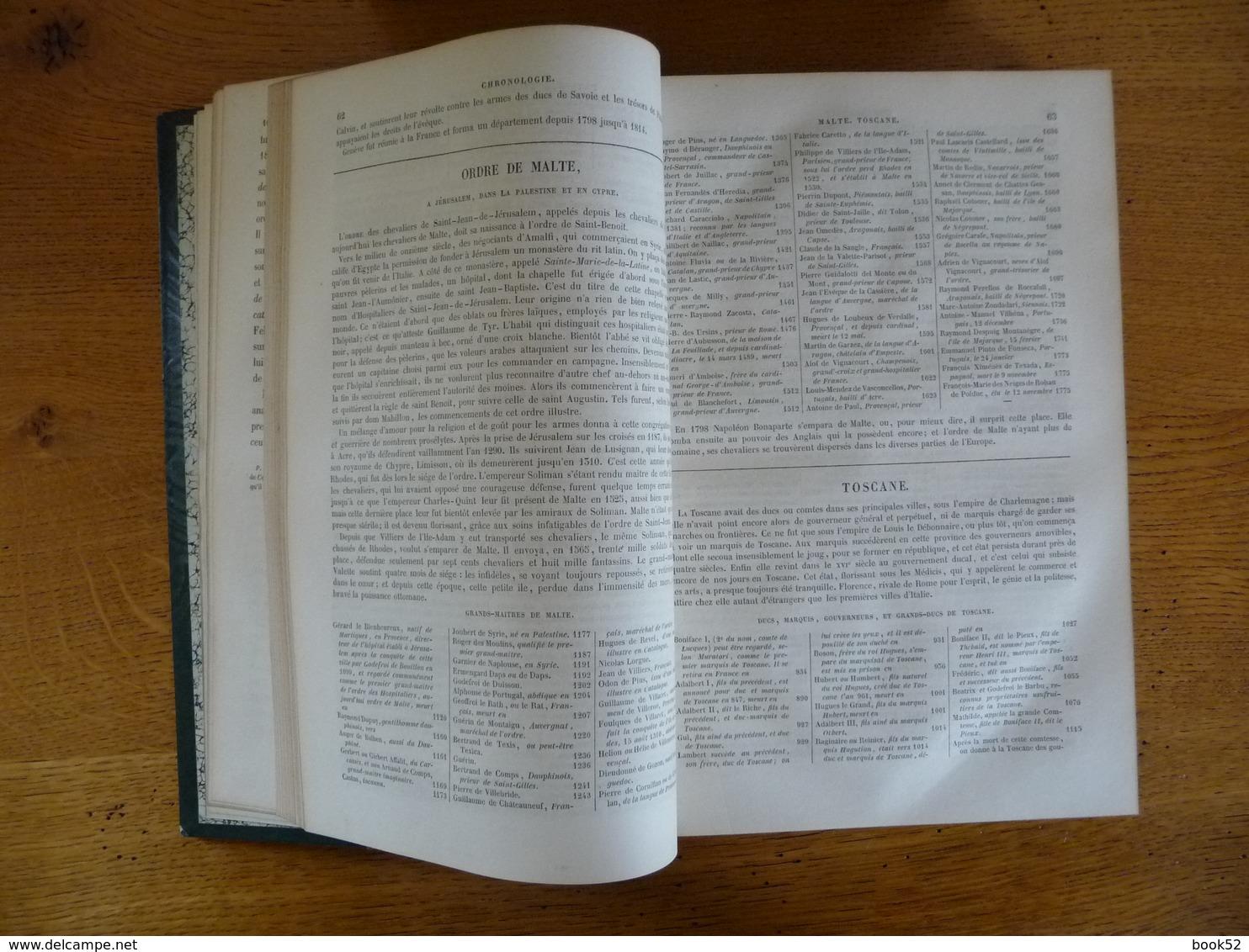 Biographie Universelle Ou DICTIONNAIRE HISTORIQUE Par F.-X. De Feller (1847) - 1801-1900