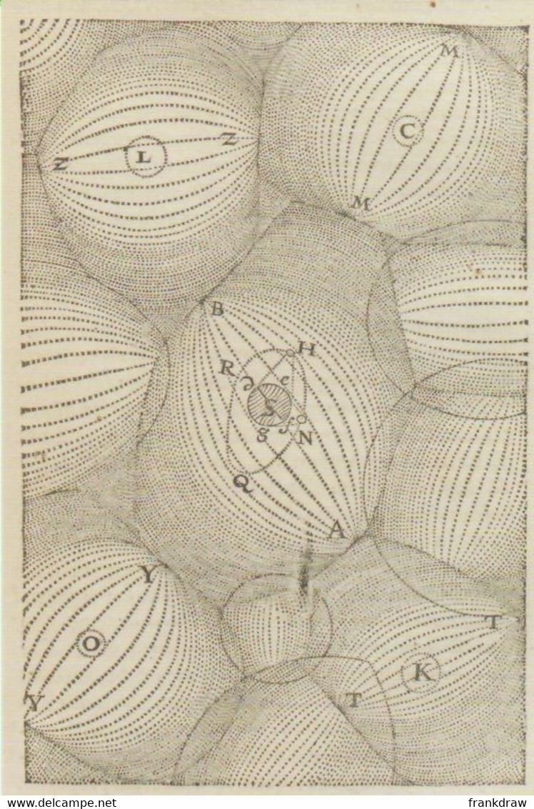 Postcard - The Night Sky - Plenum Vortices, Rene Descarte's Diagrim - Unused New - Postcards