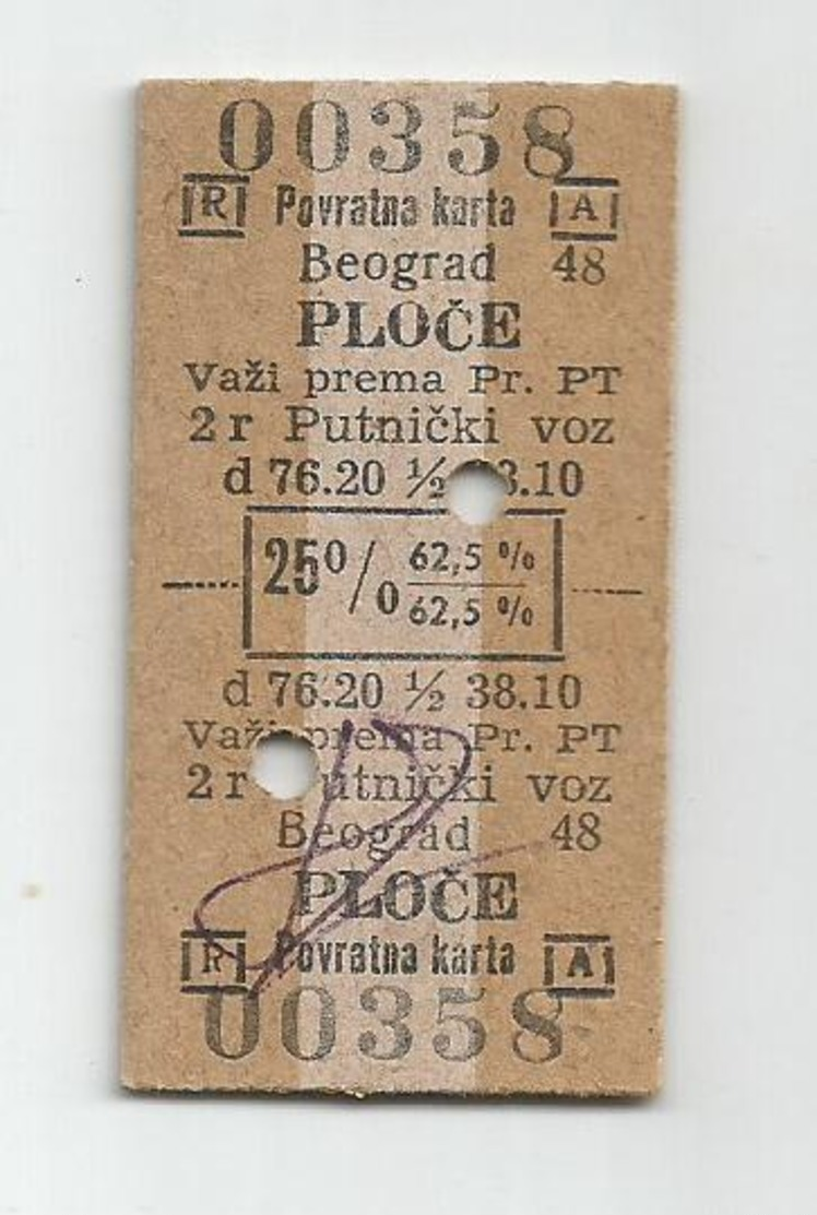 Railway Train ROUND-TRIP Ticket Yugoslavia BEOGRAD - PLOCE - BEOGRAD 25.VII.1968. - Europa
