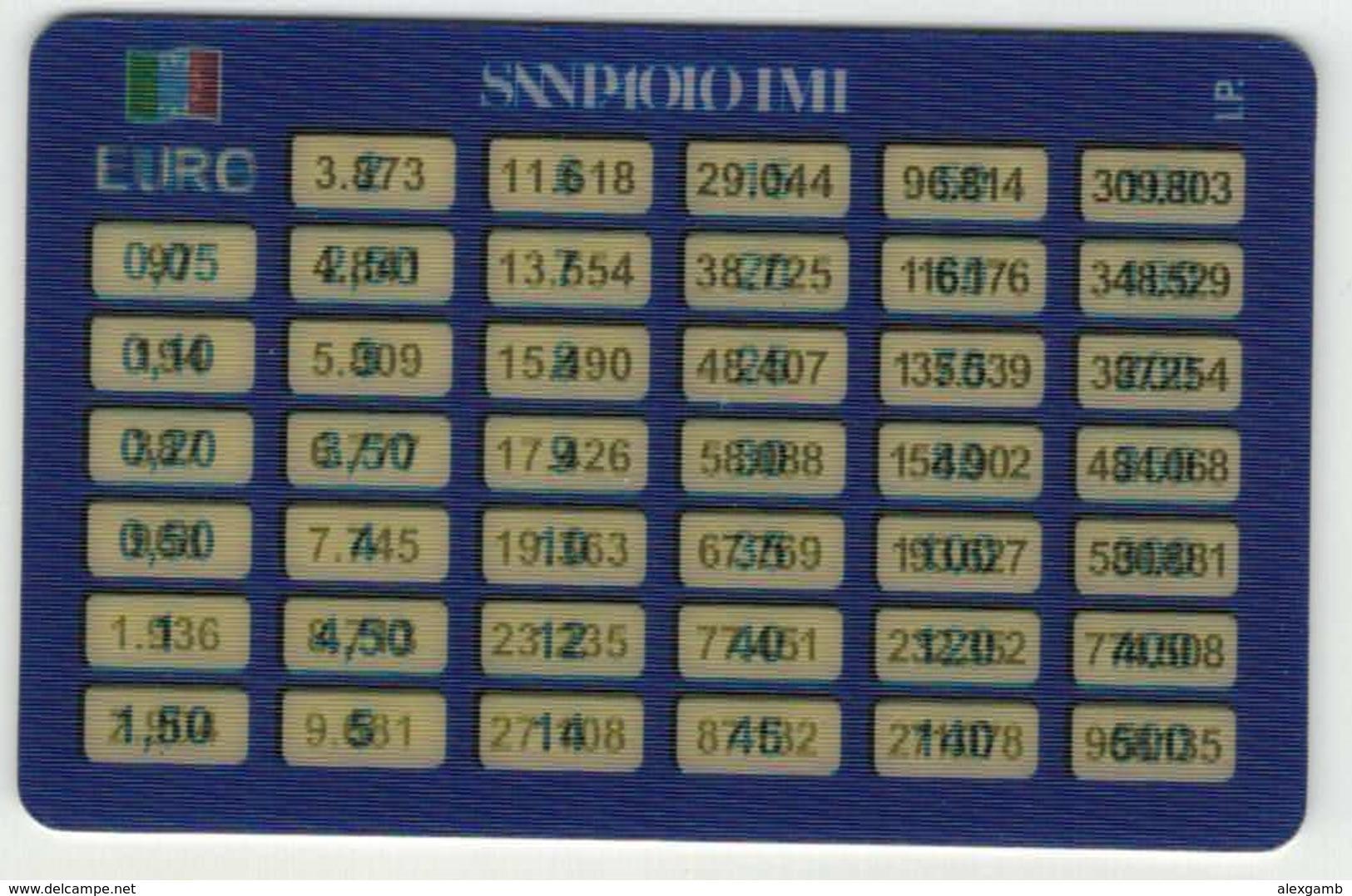 BANCA SANPAOLO - CONVERTITORE LIRE EURO - BENVENUTO EURO - RARO - Geldkarten (Ablauf Min. 10 Jahre)
