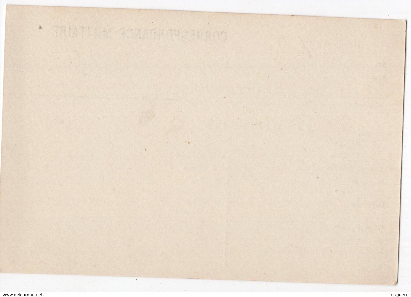 CORRESPONDANCE MILITAIRE  CARTE NEUVE PAS ECRITE - Marcophilie (Lettres)