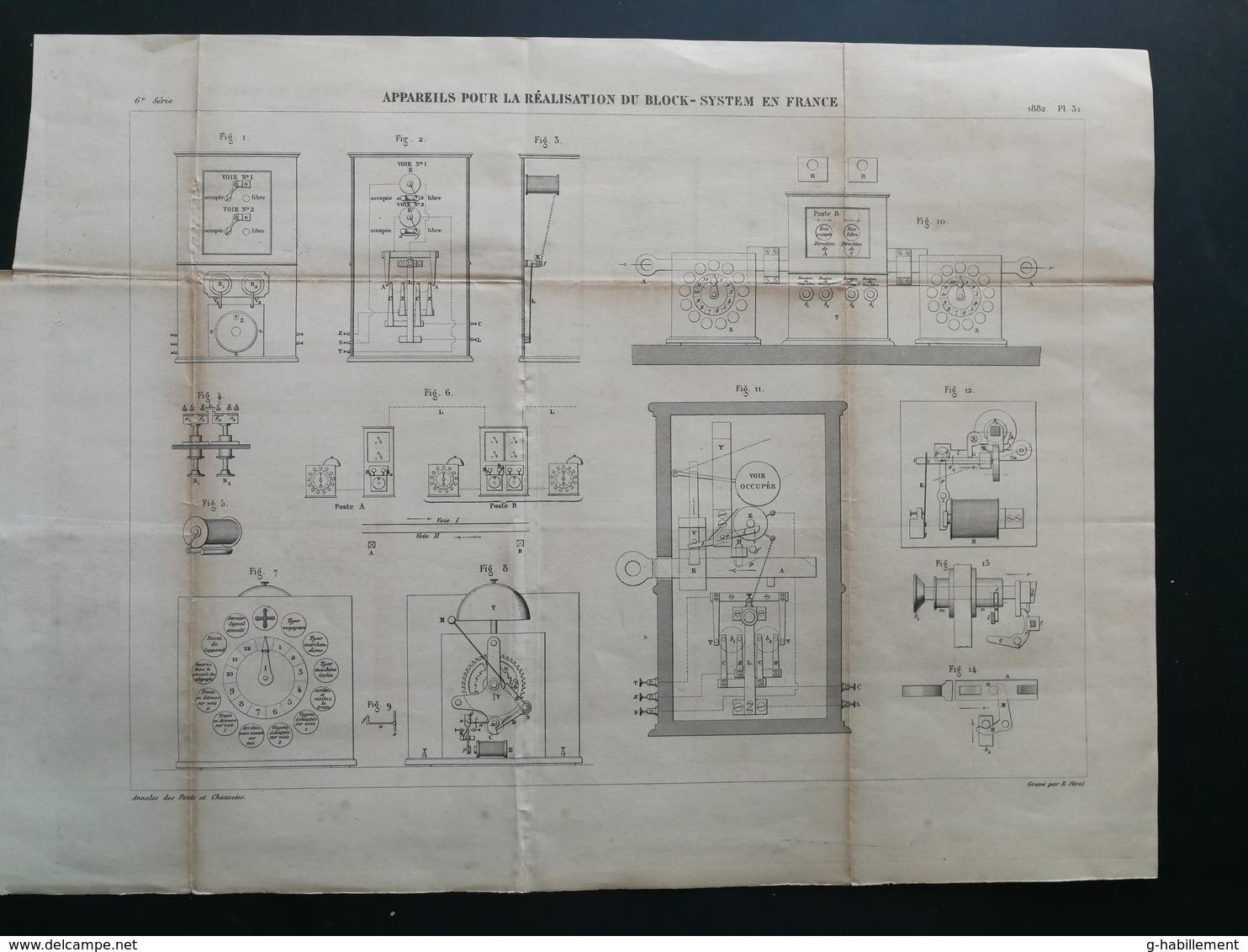 ANNALES PONTS Et CHAUSSEES - Plan De Réalisation Du Block-System En France - Graveur E.Pérot 1882 (CLB91) - Machines