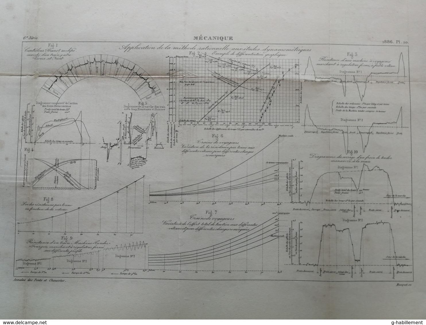 ANNALES DES PONTS Et CHAUSSEES - Mécanique - Gravé Par Macquet - 1886 (CLD16) - Machines
