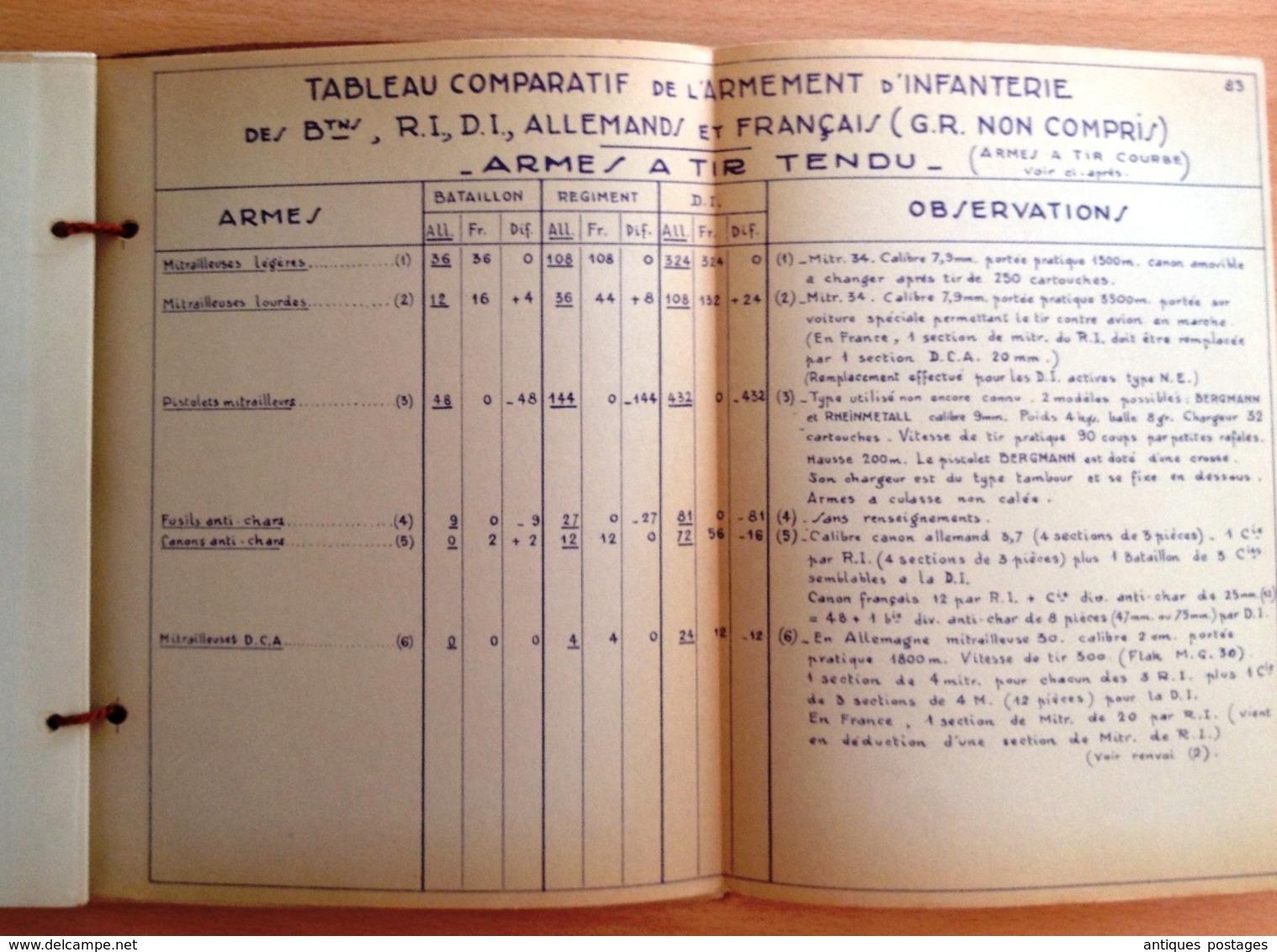 Seconde Guerre Mondiale État Major Français Classé SECRET Armée Allemande Uniformes Insignes IIIe Reich WW2 Wehrmacht - 1939-45