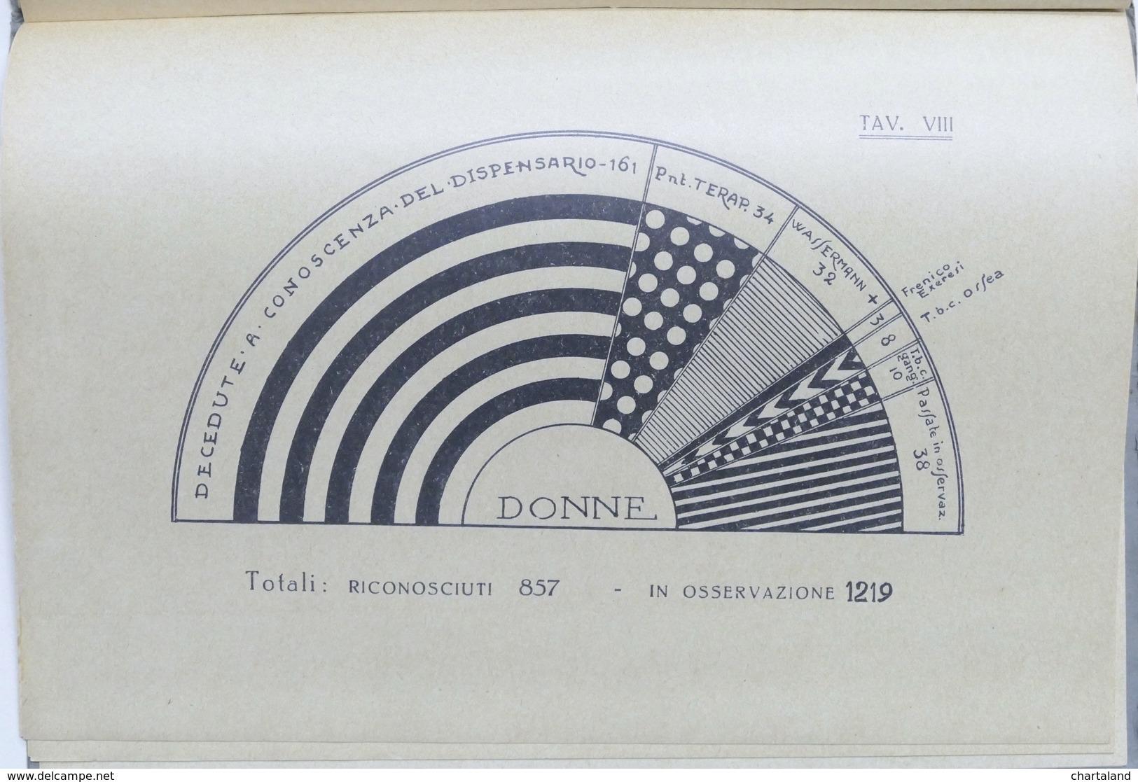 Note Funzionamento Dispensario Antitubercolare 1919-1932 - Alessandria - 1933 - Libros, Revistas, Cómics