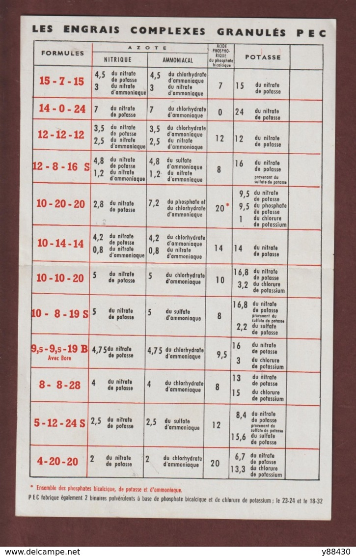 ENGRAIS PEC - POTASSE ET ENGRAIS CHIMIQUES  D' ALSACE - Année 1960 -  Voir Les Différentes Formules  - 4 Photos - Pubblicitari
