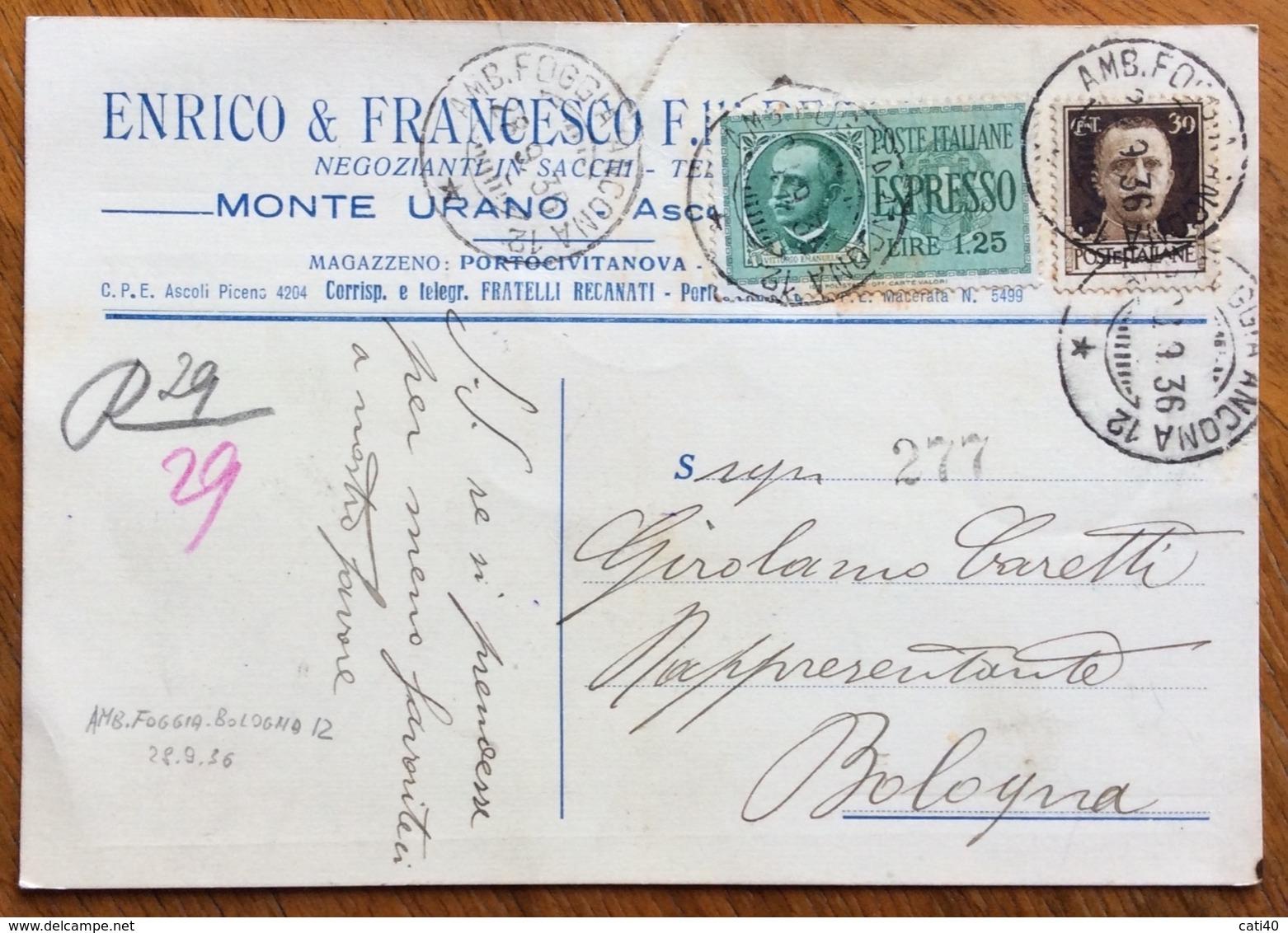MONTE URANO  SACCHI TELE F.LLI RECANATI CARTOLINA AUTOGRAFA  CON AMBULANTE FOGGIA-ANCONA 12 * 28/9/36 - Werbepostkarten