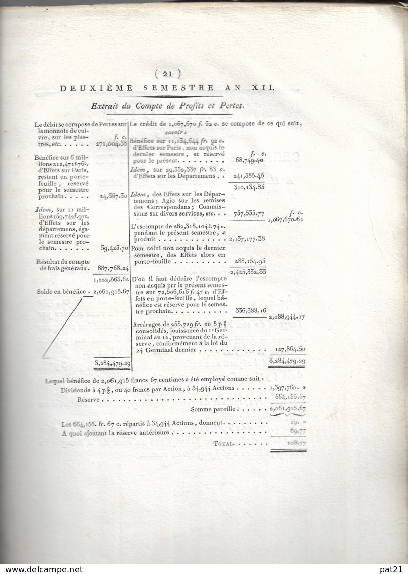 Bonaparte, Banque De France An 13 - Documents Historiques