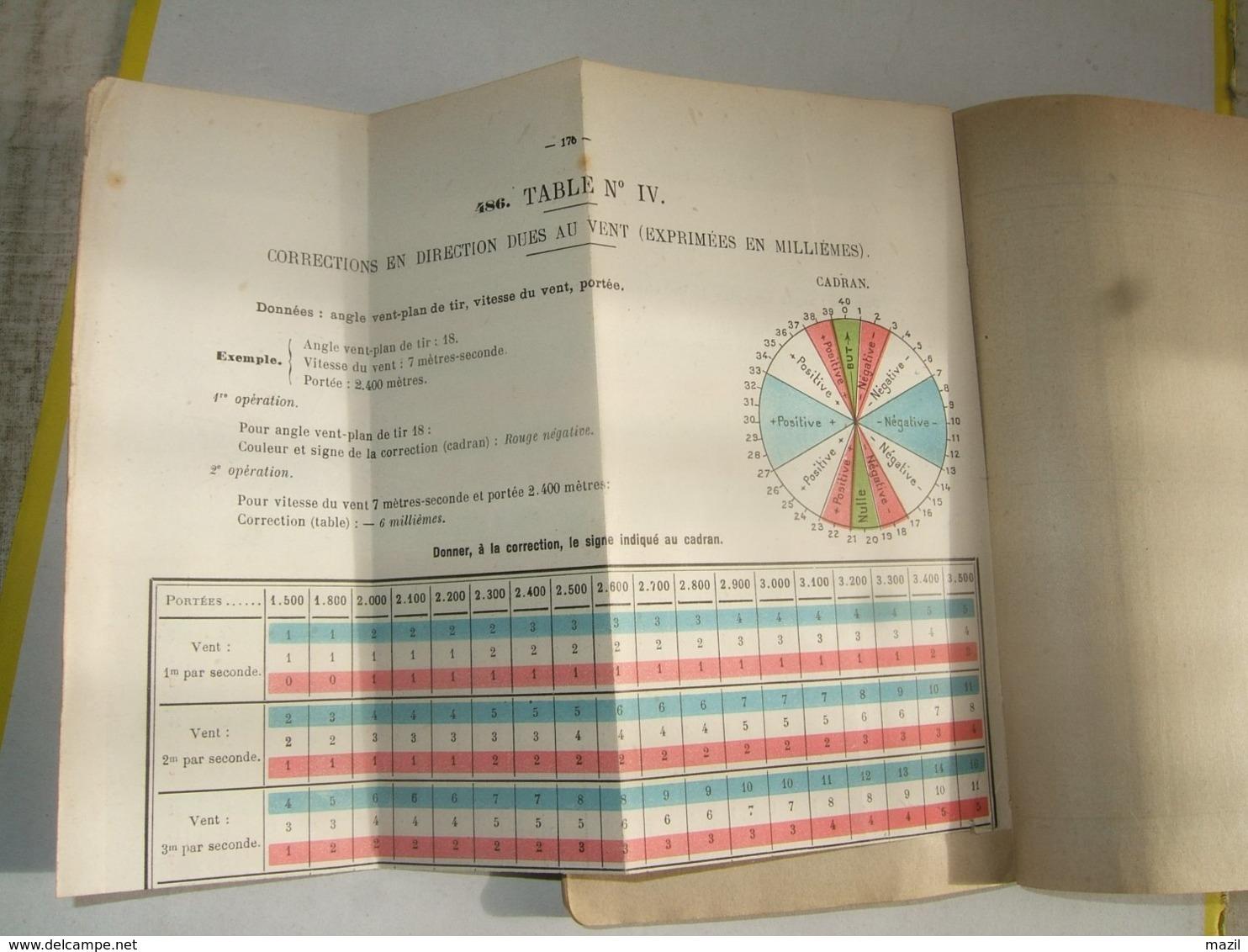 Instruction Provisoire Pour Les Mitrailleuses D' Infanterie    1920 - Books, Magazines  & Catalogs