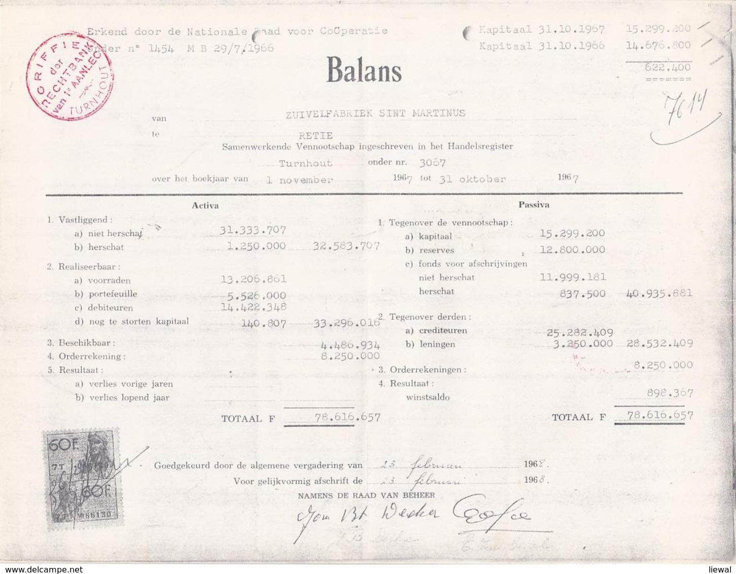 Retie Zuivelfabriek St. Martinus 1968 - 1950 - ...