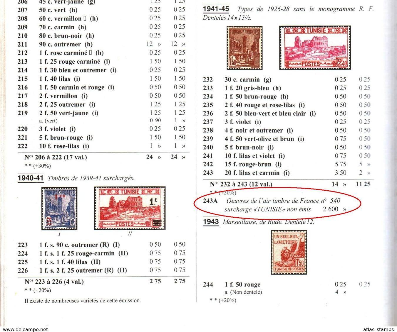 Tunisie  1941/45 - Oeuvres De L'air , Non émis , Yvert# 243A , Maury# 288A -  EPREUVE DE LUXE - Extremement RARE ! - Unused Stamps