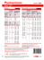 Nederland -  TNT Post - Kaart - Postarieven Binnenland/Buitenland  2008 - Nieuw Exemplaar - Tarifa De Correos