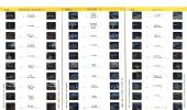 Lot De 3 Cartes De Vues Stéréoscopique 17 CHARENTE MARITIME ROYAN MESCHERS SAINT GEORGES DE DIDONNE - Photos Stéréoscopiques