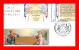 """Carte Maximum Sur Soie """" ART PEINTURE TABLEAUX DE FRANCE """" Voir Scan - Franz. Revolution"""