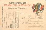 CORRESPONDANCE DES ARMEES DE LA REPUBLIQUE CARTE EN FRANCHISE - Marcophilie (Lettres)
