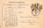 CORRESPONDANCE DES ARMEES DE LA REPUBLIQUE CARTE EN FRANCHISE - Marcofilie (Brieven)