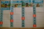 C0571 - Inserto Scuola It.Moderna Anni ´50 - CALENDARIO ILLUSTRATO - RAGAZZI DI TUTTO IL MONDO - BAMBINI - Calendari